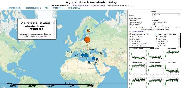 New genetic map of the world shows romanians ties to lithuanian advertisement gumiabroncs Image collections